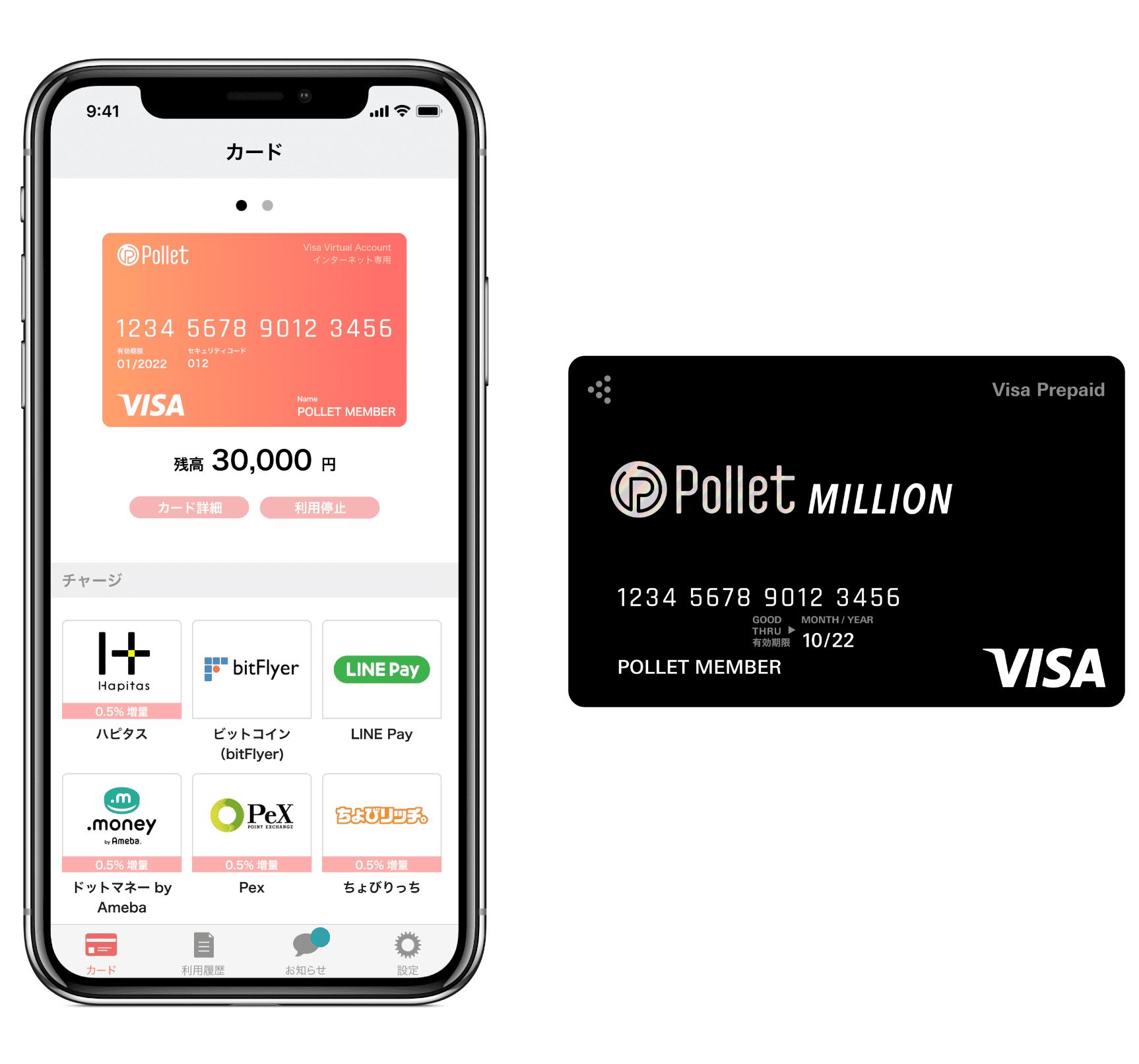 PolletバーチャルカードとPolletMillion