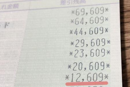 残高12,609円の預金通帳