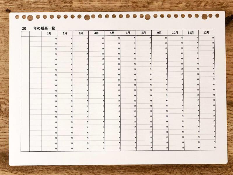 貯金簿テンプレート(フォーマット)